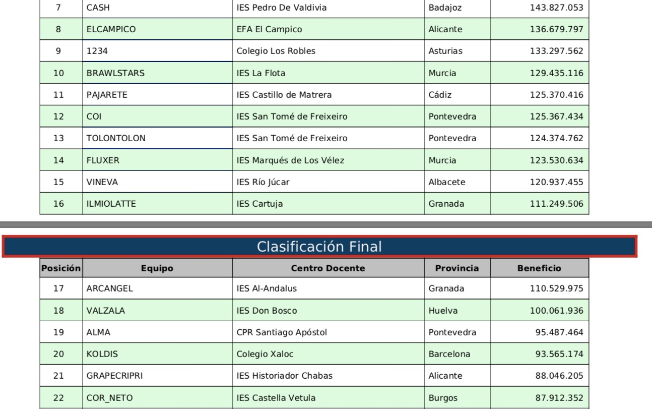 clasificacion_final.jpg